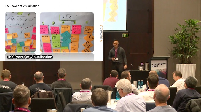 Zhi lee teamworx agile coach   the power of visualisation   annotated